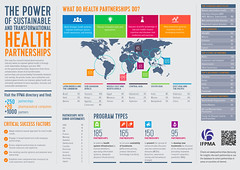 IFPMA Partnerships Directory: The Power of Sustainable and Transformational Health Partnership