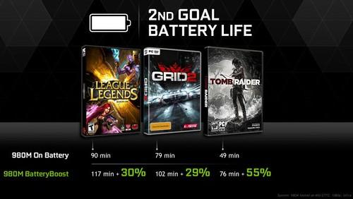 GeForce GTX 970M