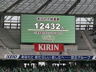 松本山雅サポのおかげもあって12,000人越え。ホーム側は5,577人とのこと。今節のJ2で一番の集客でした。
