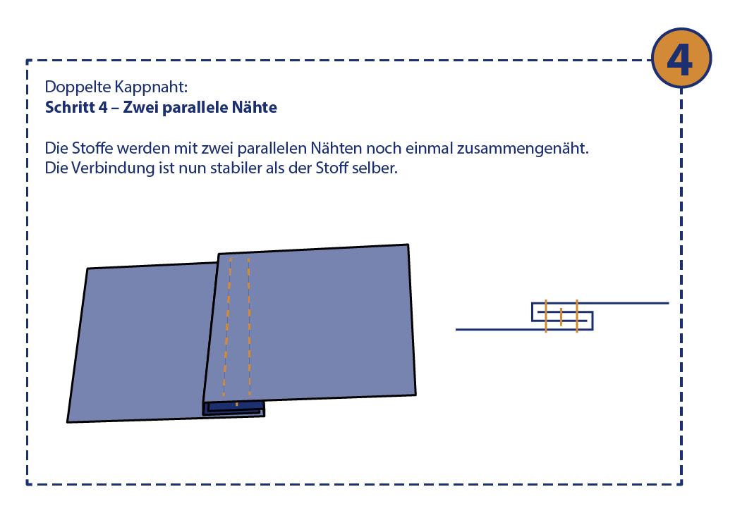 Schritt 4 – Zwei parallele Nähte