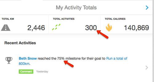300 activities