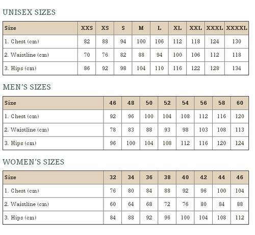 size chart sasta