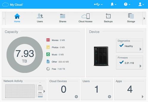 หน้าจอ Dashboard ของ WD My Cloud PR2100