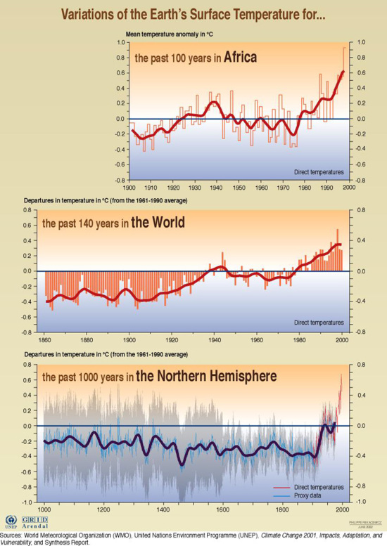 History of variations of the temperature for Africa in ... on the union in 1860, canada in 1860, halloween in 1860, michigan in 1860, number of american states in 1860, italy map in 1860, nevada in 1860, union states in 1860, georgia in 1860, california in 1860, map of america in 1860, new york in 1860, map of usa in 1860, alabama in 1860, united states in 1860, map of europe in 1860,