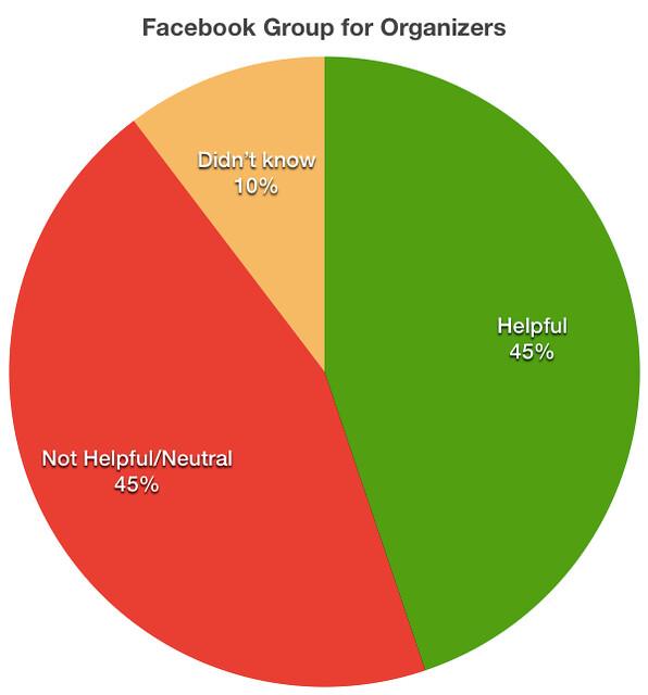 Facebook Group for Organizers