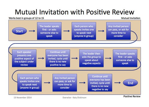 MutualInvitation.PositiveReview.2014
