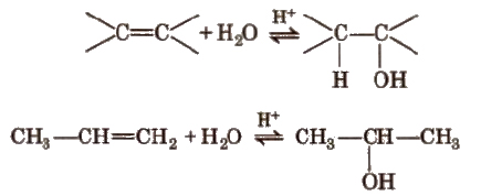 CBSE Class 11 Chemistry Notes Alcohols, Phenols and Ethers