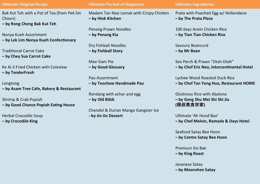 uhf menu