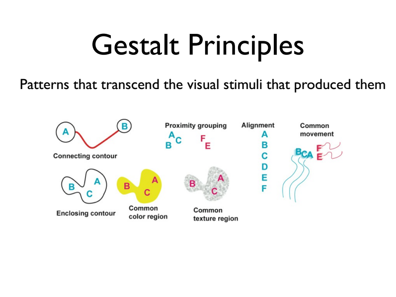the gestalt principles and multitasking One of gestalt's principles is called similarity, there are many ways to which a piece of work can have this principle applied, whenever it shares visual characteristics such as shape, size, colour, texture, value or orientation this will make it appear as it all fits and belongs together.