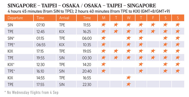 SIN-TPE-KIX September 2014 Schedule