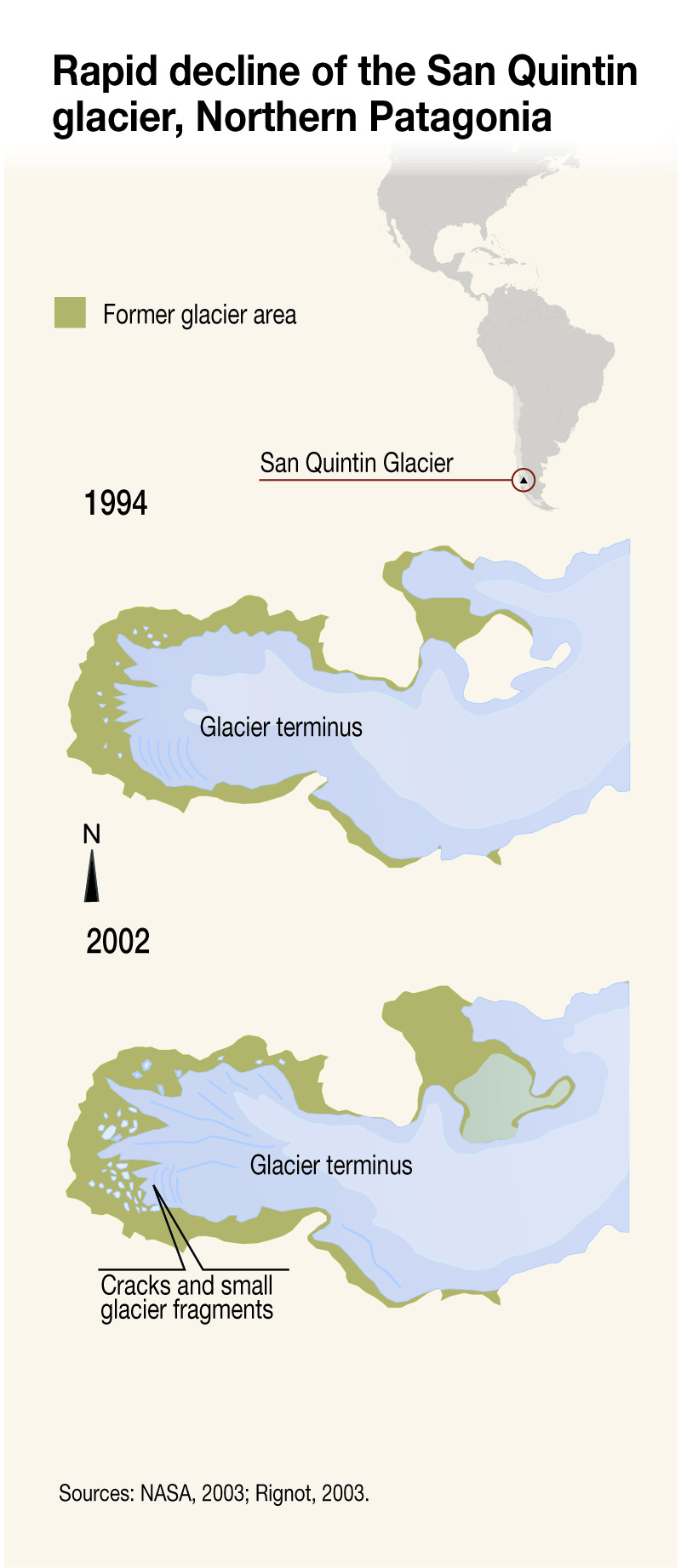 Rapid Decline Of The San Quintin Glacier Northern Patagonia Grid