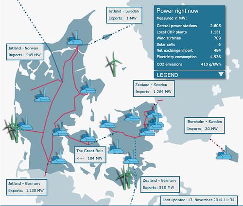 丹麥政府製作的能源供應即時地圖之截圖。