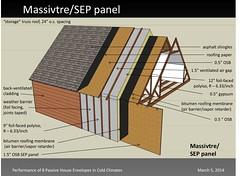 Massivtre/SEP panel
