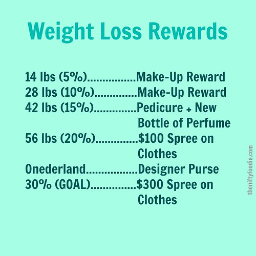 Weight Loss Rewards