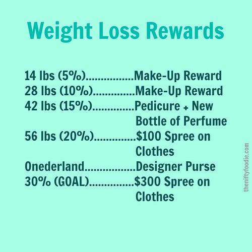 Weight Loss Rewards