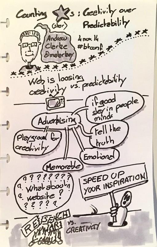 Sketchnote of the talk Counting Stars: Creativity over Predicatbility