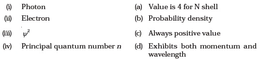 Class 11 Important Questions for Chemistry Structure of Atom – Quantum Number Worksheet