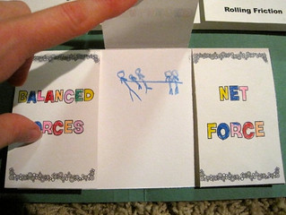 Unbalance Force Drawing