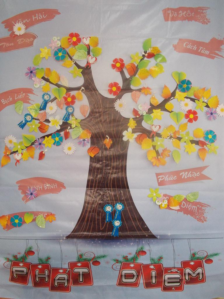 [Video] Văn nghệ Lễ truyền thống và Chào tân sinh viên 2014