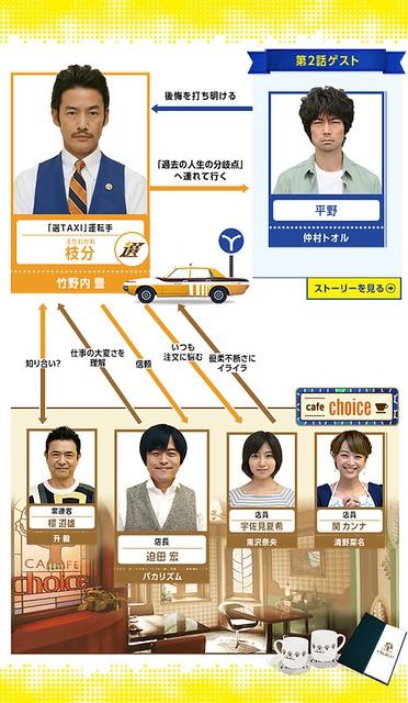 sentaxi_chart