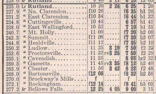 Rutland 1927 Rutland to Bellows Falls