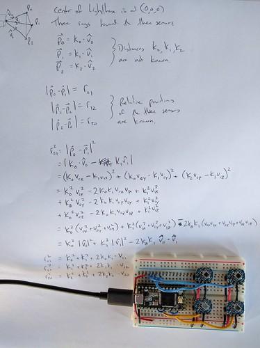 Lighthouse calibration math