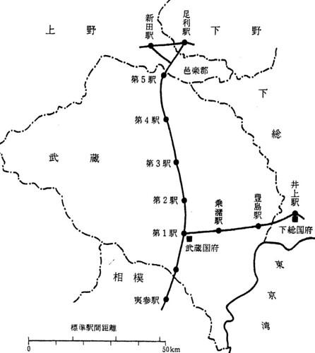 東山道武蔵路概念図