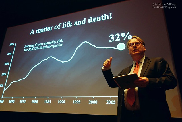 Martin Reeves @MartinKReeves BCG highlighting 32% Average 5-year Mortality risk for 35k US-Listed companies RAW _DSC4786 great event with Harvard Business Review