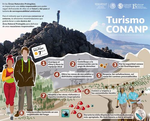 INFOGRAFIA Recomendaciones: Turismo Responsable
