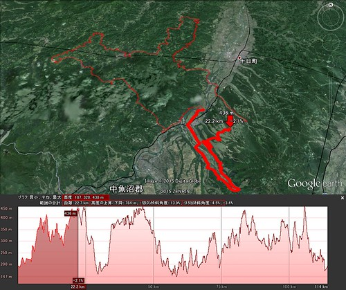 Tour de Tsumari 2015 (4) ベルナティオAS