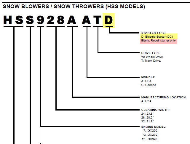 Electrical Load for Heated Grips - Snowblower Forum : Snow ... on