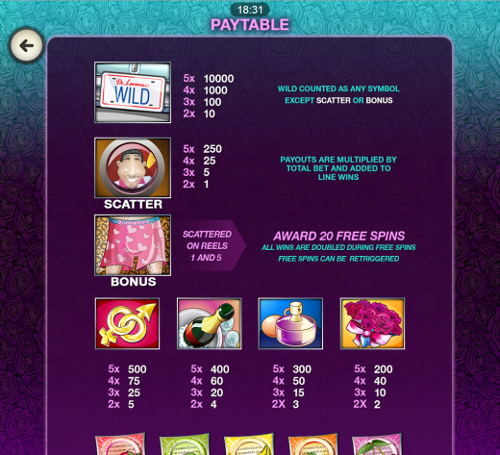 free Dr. Lovemore Mobile slot payout