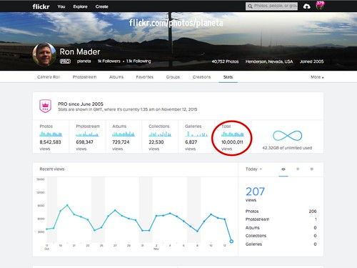 Anyone on #Flickr? My odometer just passed 10 million views @ronmader