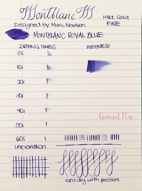 Review Montblanc M Fountain Pen @AppelboomLaren @Montblanc_World (32)