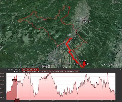 Tour de Tsumari 2015 (2) 西田尻AS