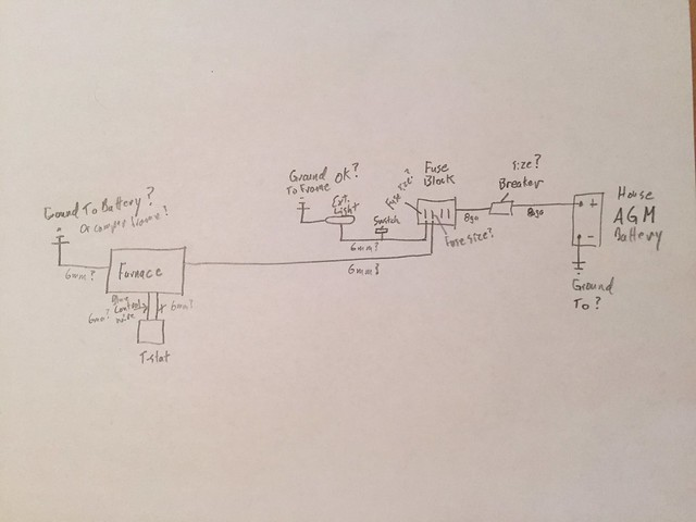 Can someone please take a peak at my basic wiring diagram ... on