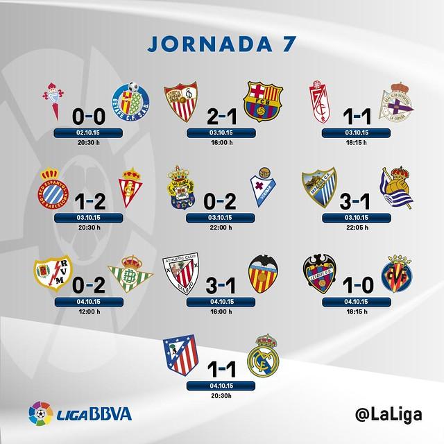 Liga BBVA (Jornada 7): Resultados