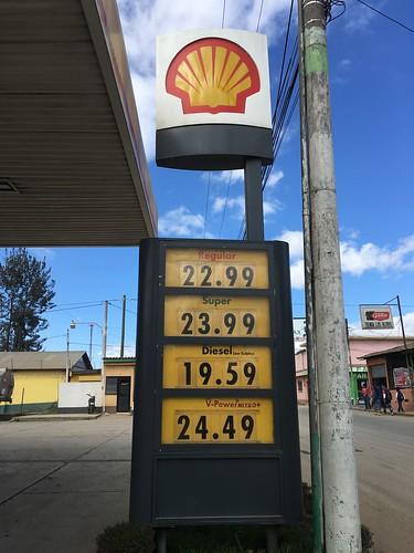 グアテマラの物価