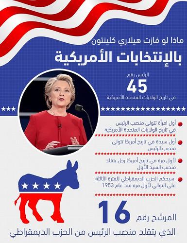 ماذا لو فازت هيلاري كلينتون بالانتخابات الرئاسية الأمريكية؟