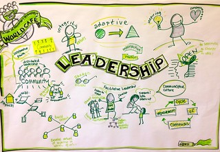 2015Jul-World Cafe RRU-Leadership