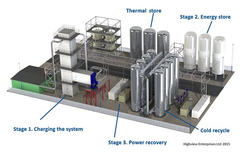 liquid_energy_storage