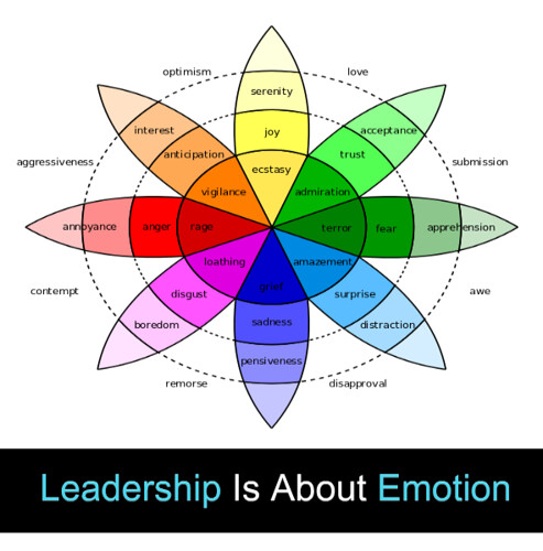Leadership Is About Emotion