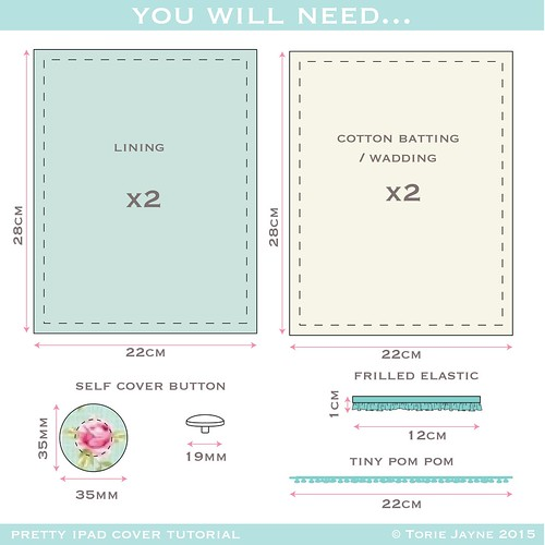 Pretty Ipad cover tutorial - you will need 2-01