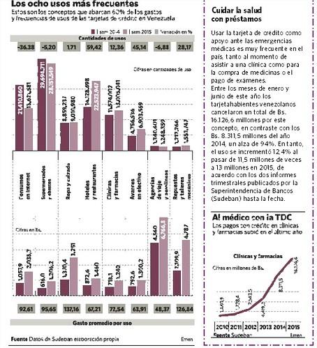 TDC infografía 2