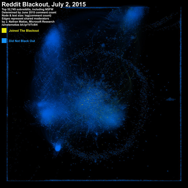 Reddit Blackout July 2015: Top 20,000 Subreddits by comments