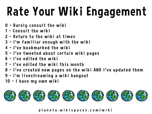 Rate Your Wiki Engagement