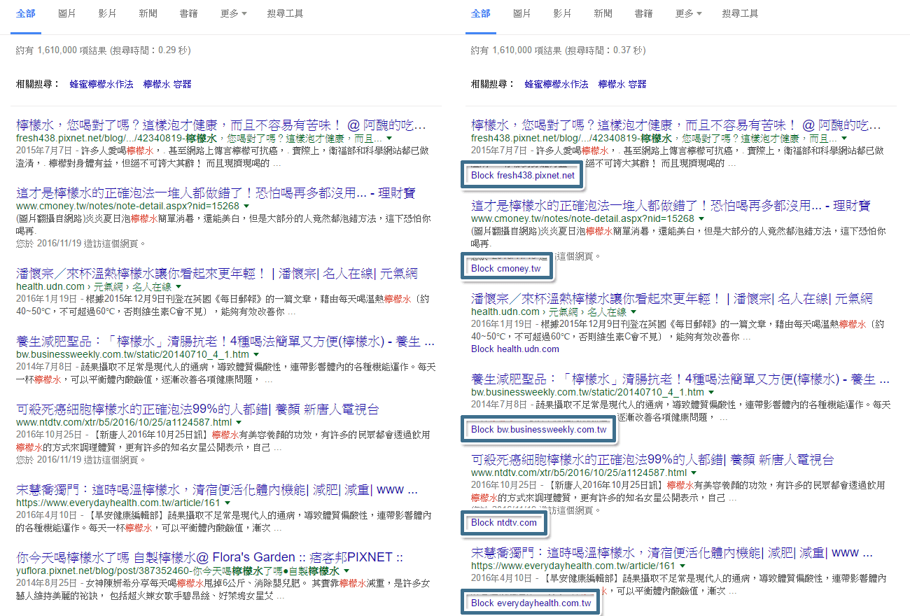 Personal Blocklist 擴充功能對搜尋結果的影響