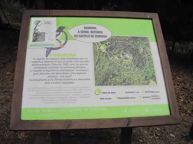 Panel Informativo Senda Botánica del Castillo de Sobroso