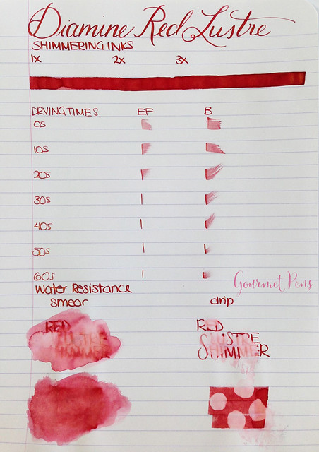 Ink Shot Review Diamine Red Lustre (2)