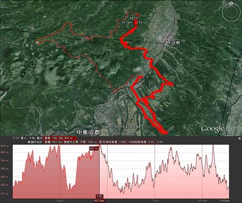 Tour de Tsumari 2015 (9) 坪山峠AS